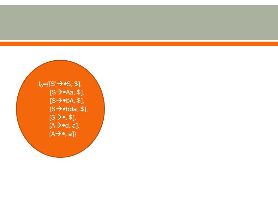 I0={[S'S, $], [SAa, $], [SbA, $], [Sbda, $], [S, $], [Ad, a], [A, a]}